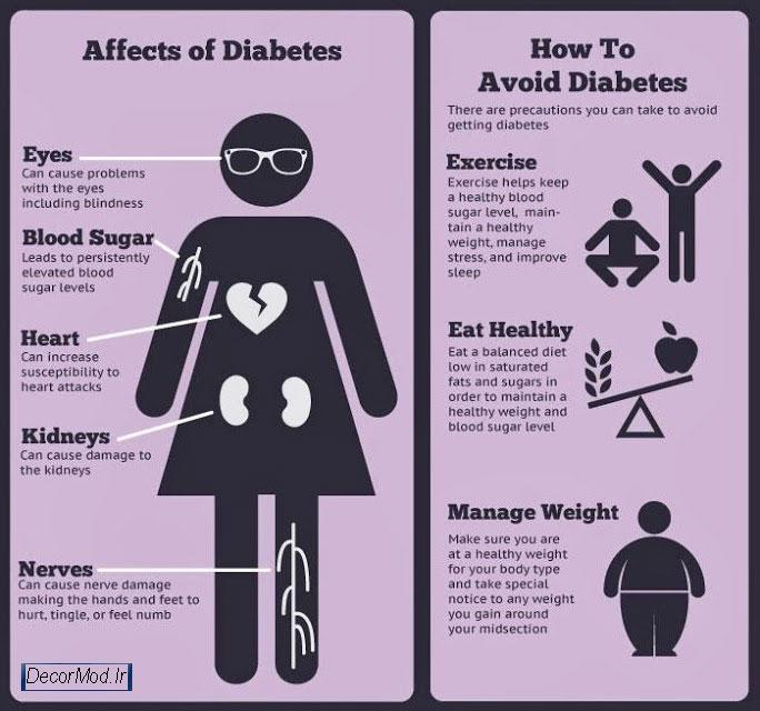 علایم بیماری دیابت 5